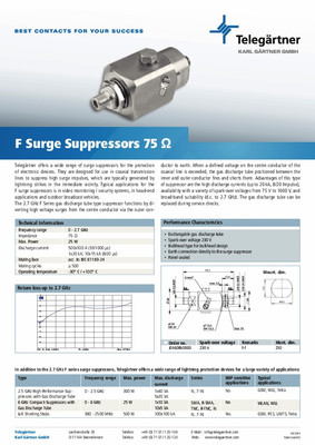 F Surge Suppressor 75 Ohm
